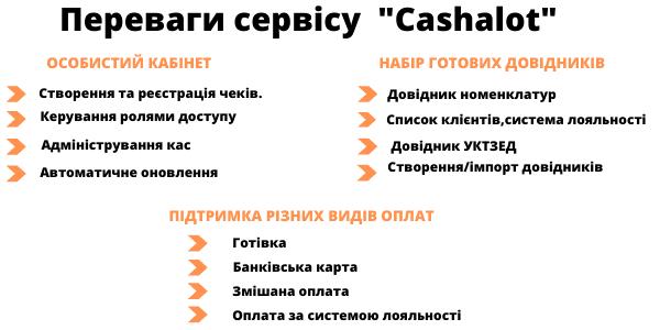 Переваги сервісу Cashalot